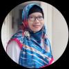 Dr. Kartika Nur Fathiyah S.Psi.,M.Si.