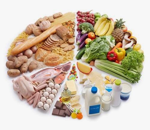 bahan pangan