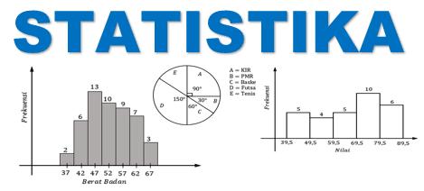 Statistika - ASDM