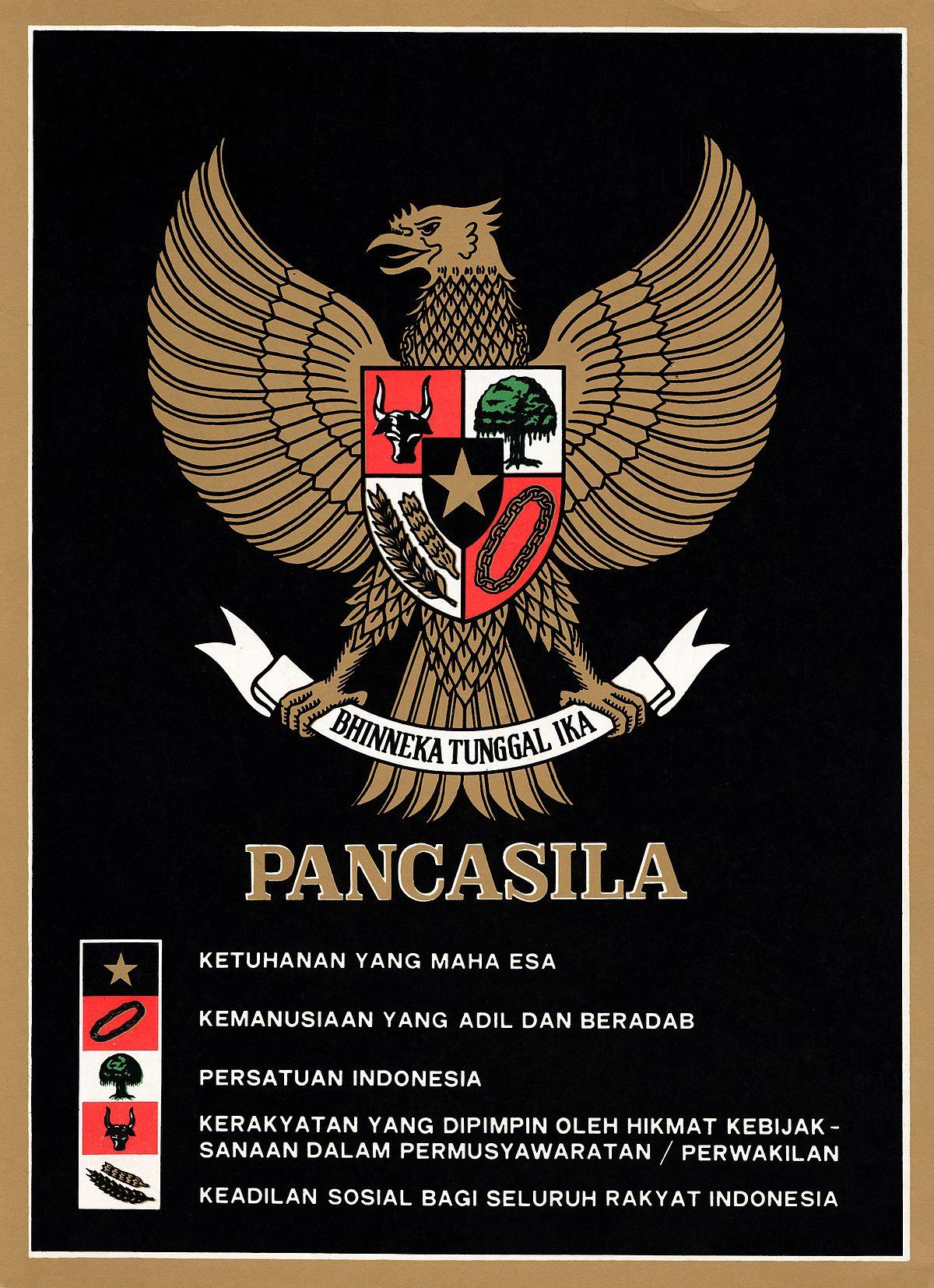 PANCASILA-MKU6208