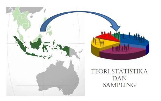 Teori Statistika dan Sampling