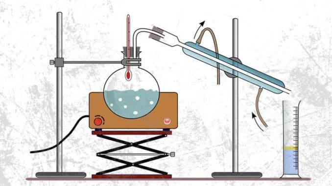 Metode Pemisahan Kimia